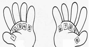 finger math1